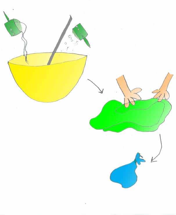Diviértase haciendo esta sustancia gelatinosa.  Materiales:  -maicena -agua -medida de 1 taza -tazón -globos desinflados  *Opcional* -bolsas de sandwich transparentes -colorantes de comida  Instrucciones:  Coloque […]
